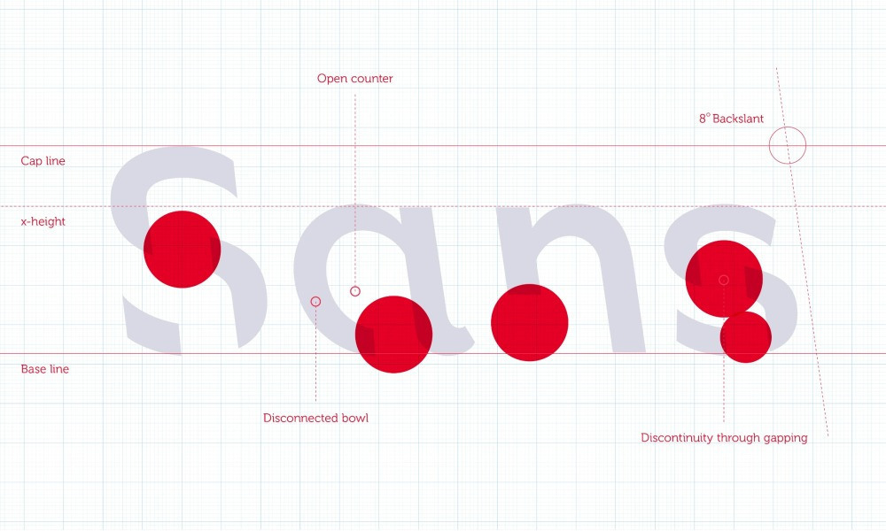 Q&A: Designing a font to help students remember key information