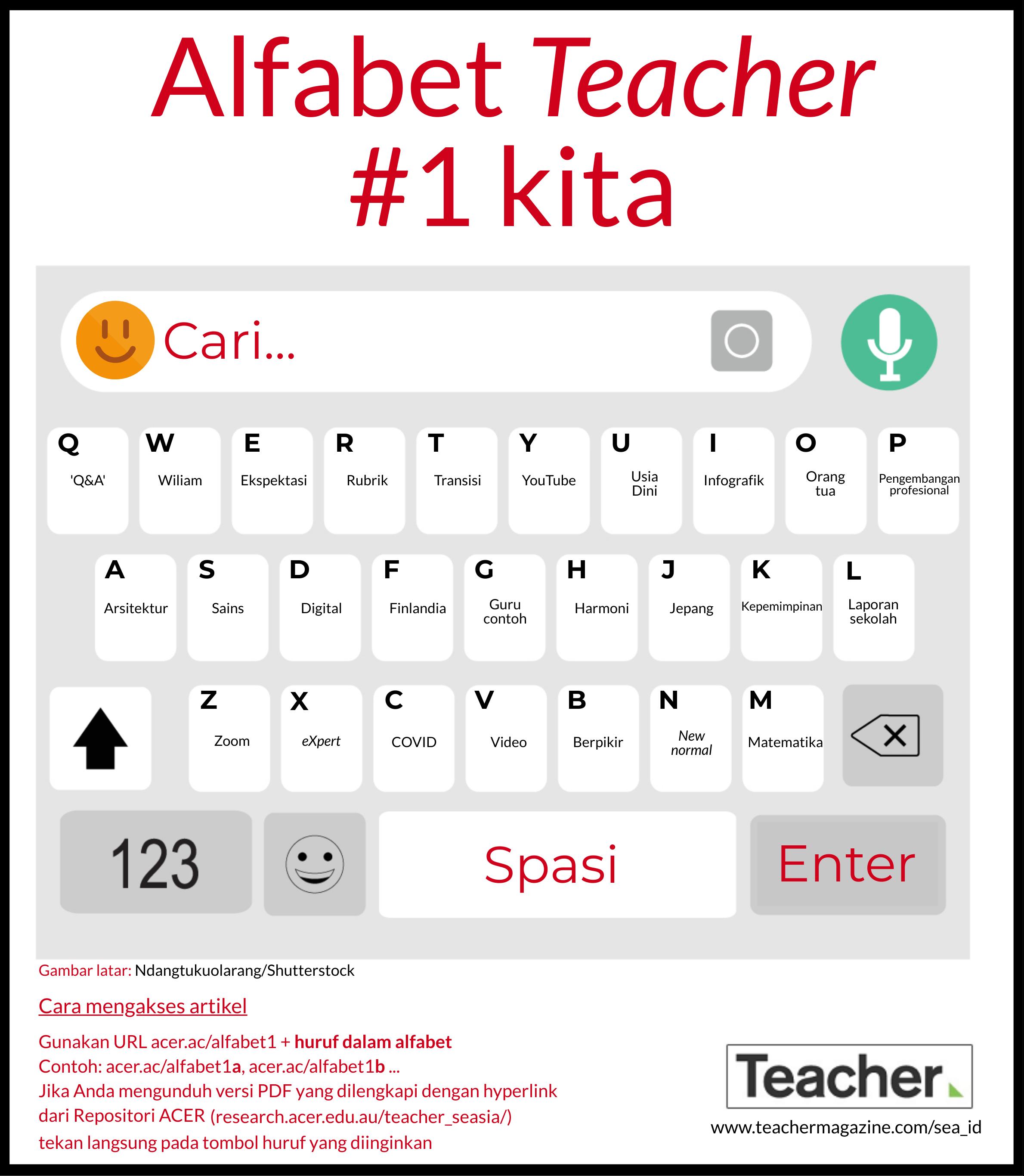 SEA-IN Infographic: My Teacher alphabet #1