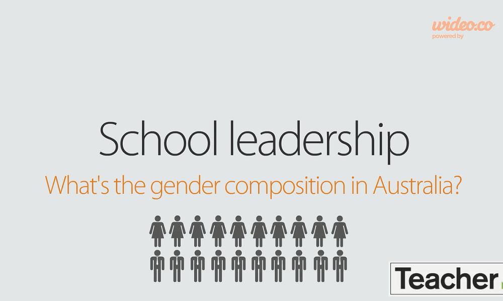 Infographic: Gender of school leaders