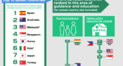 Infographic: Child online safety in Southeast Asia