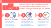 Infographic: Exercise and wellbeing – trying a new sport