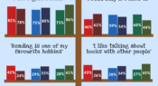Infographic: Student enjoyment of reading
