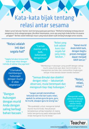 Infografis: Kata-kata bijak tentang relasi antar sesama