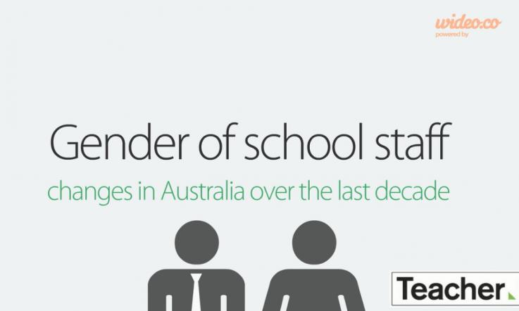 Infographic: Gender of school staff