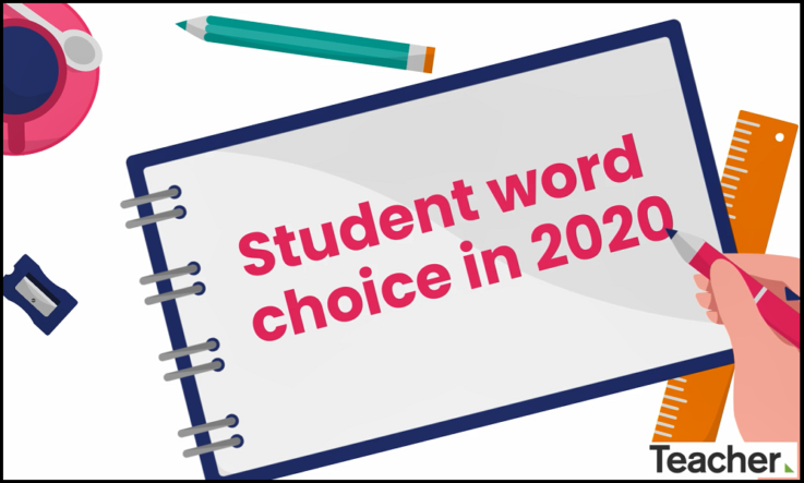 Video infographic: Student word choice in 2020