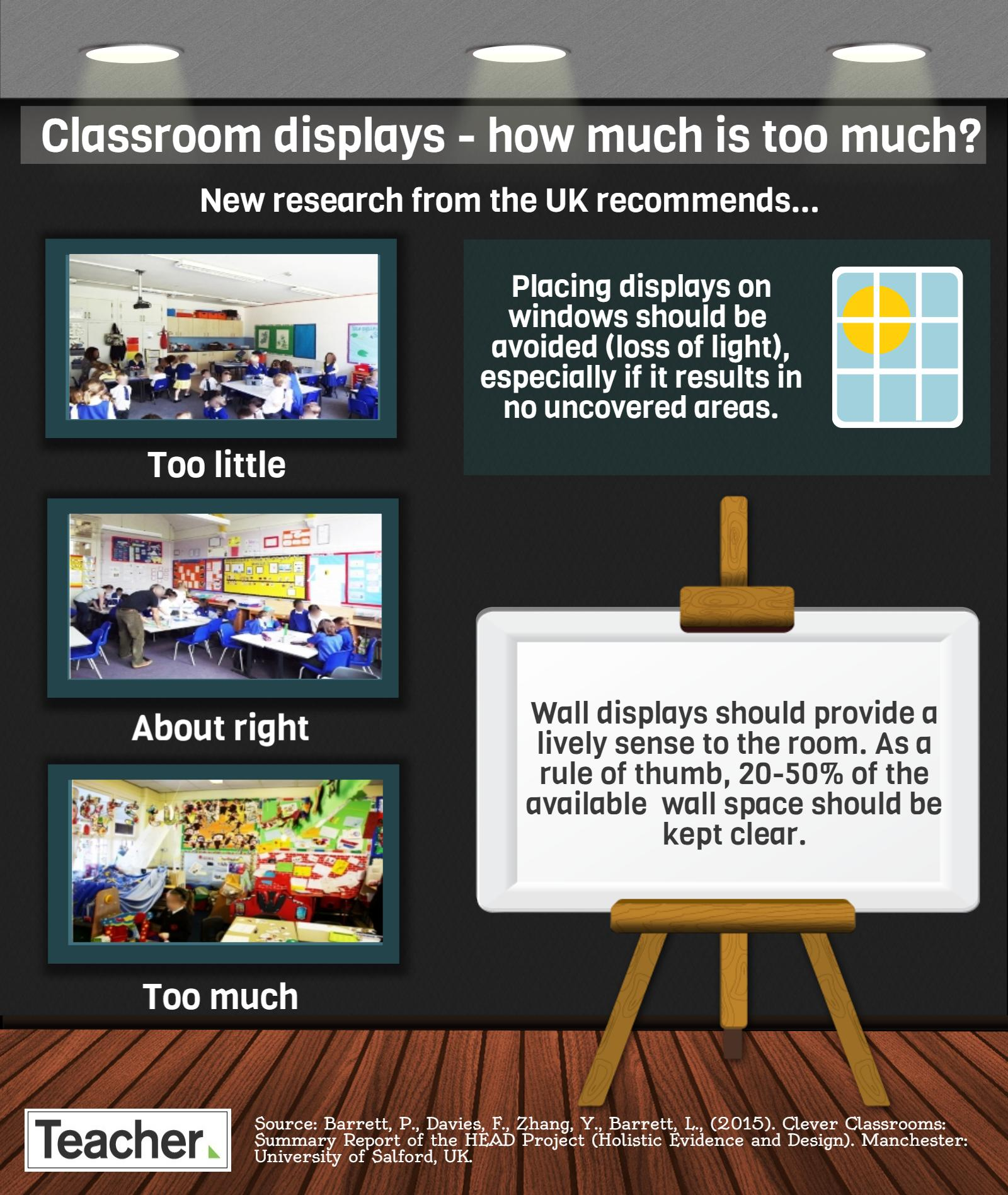 Classroom displays - how much is too much?
