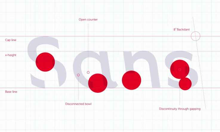 Q&A: Designing a font to help study