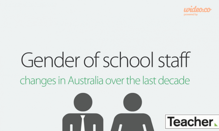 Infographic: Gender of school staff