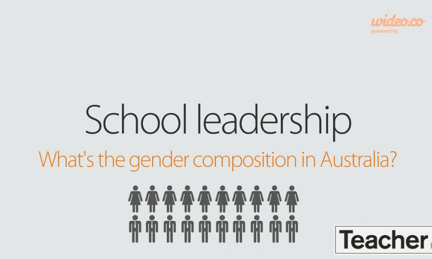 Infographic: Gender of school leaders